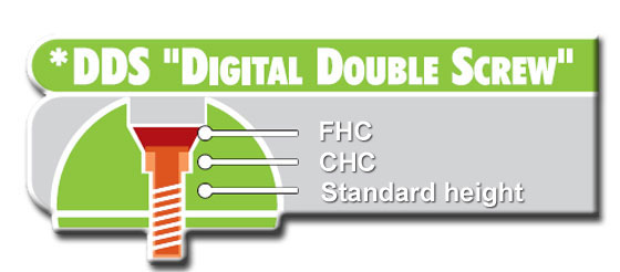digital double screw